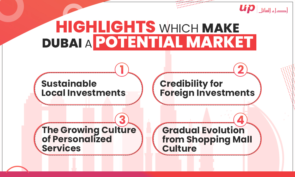 Highlights Which Make Dubai Potential Market