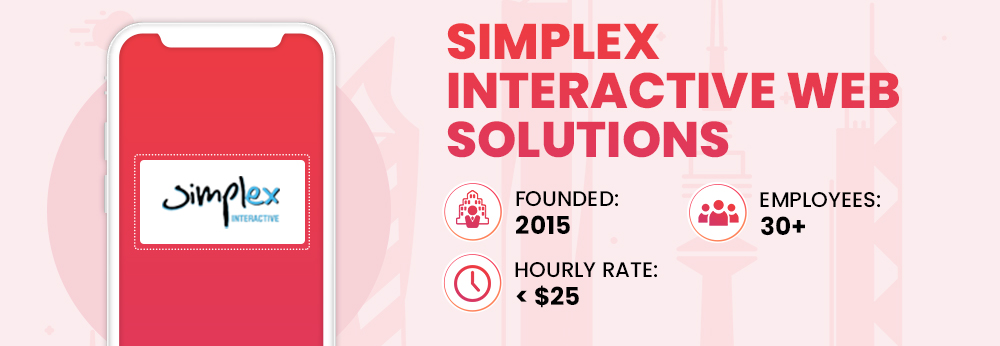Simplex Interactive Web Solutions Company in Kuwait