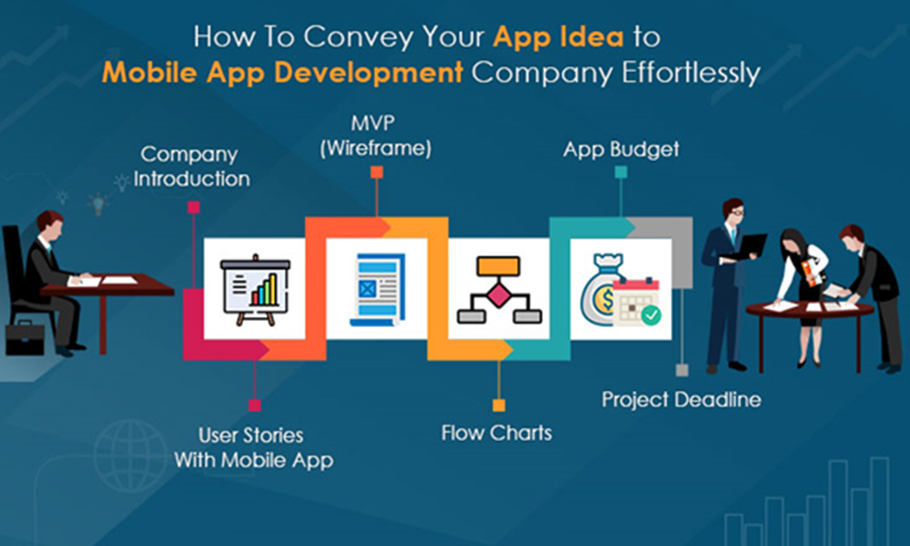 ways to communicate your Business app idea with developers