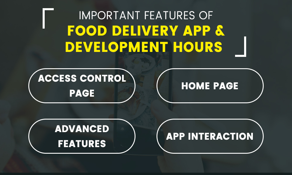 Important-Features-of-Food-Delivery-App-and-Development-Hours