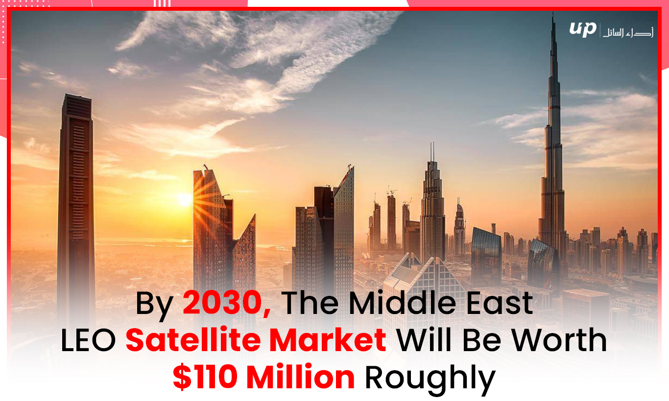 By 2030, The Middle East LEO Satellite Market Will Be Worth $110 Million Roughly