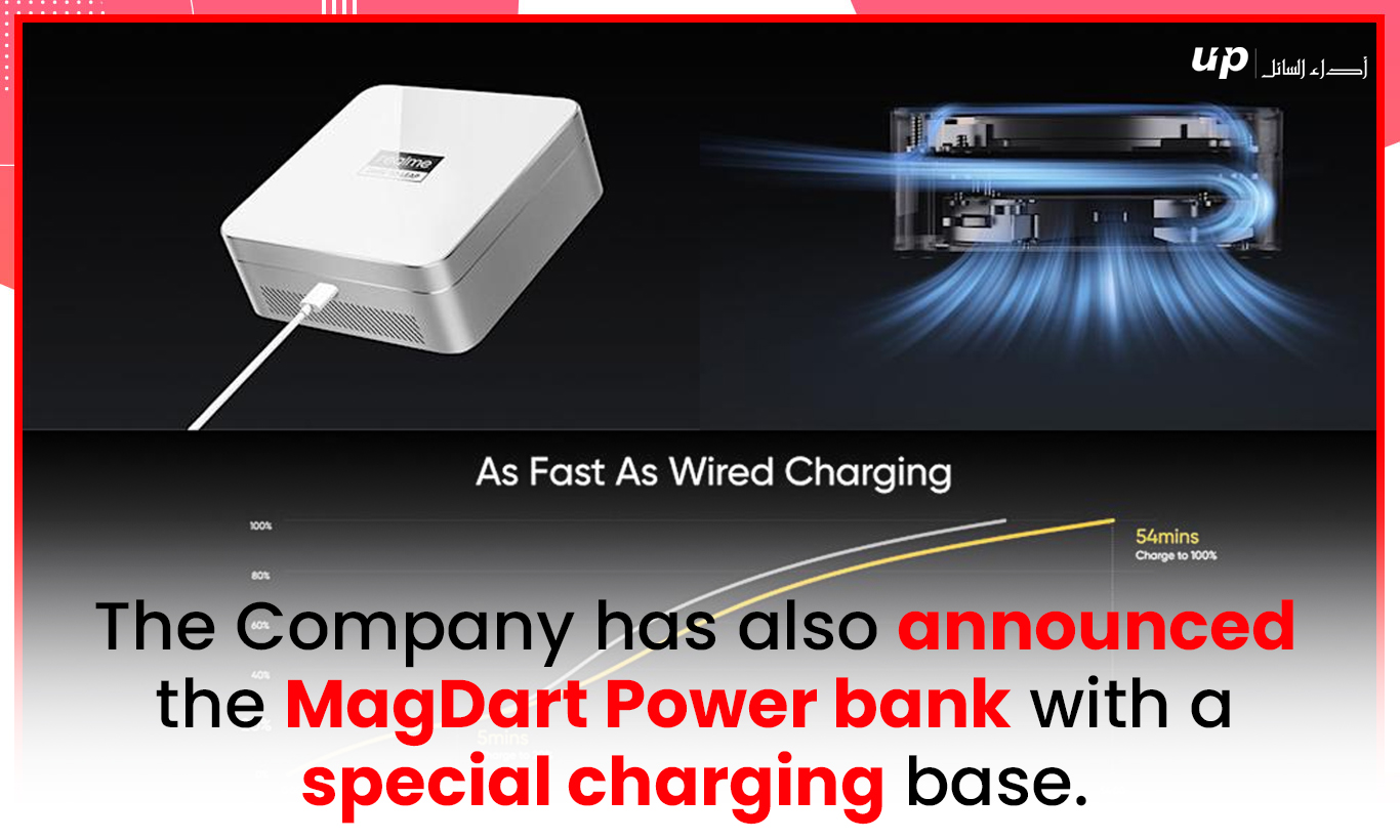 The Company has also announced the MagDart Power bank with a special charging base.