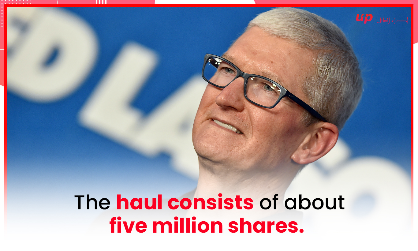 The haul consists of about five million shares.