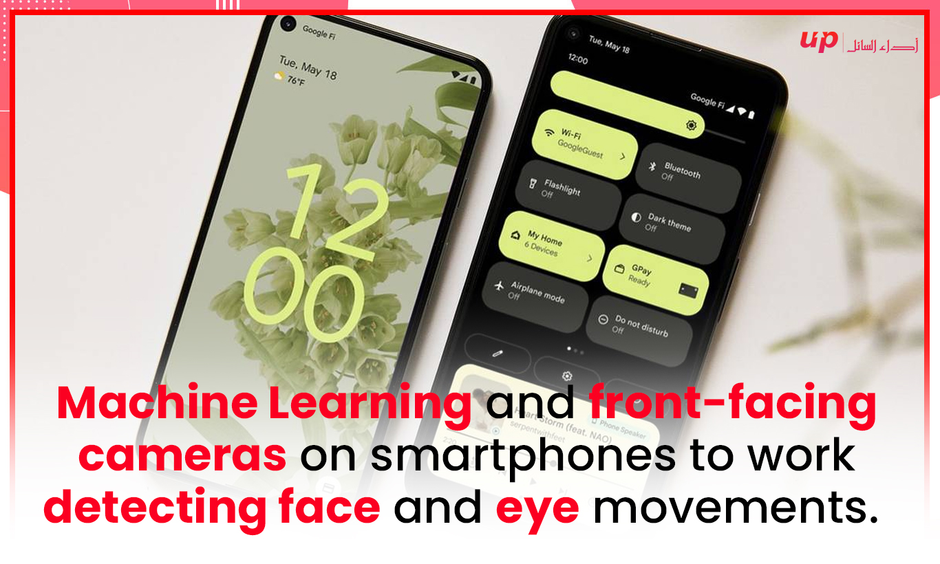 Machine Learning and front-facing cameras on smartphones to work detecting face and eye movements.