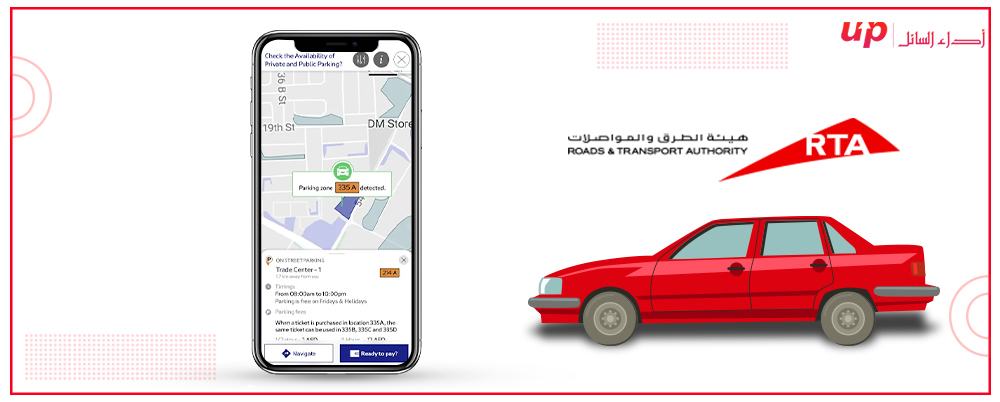 Features of RTA