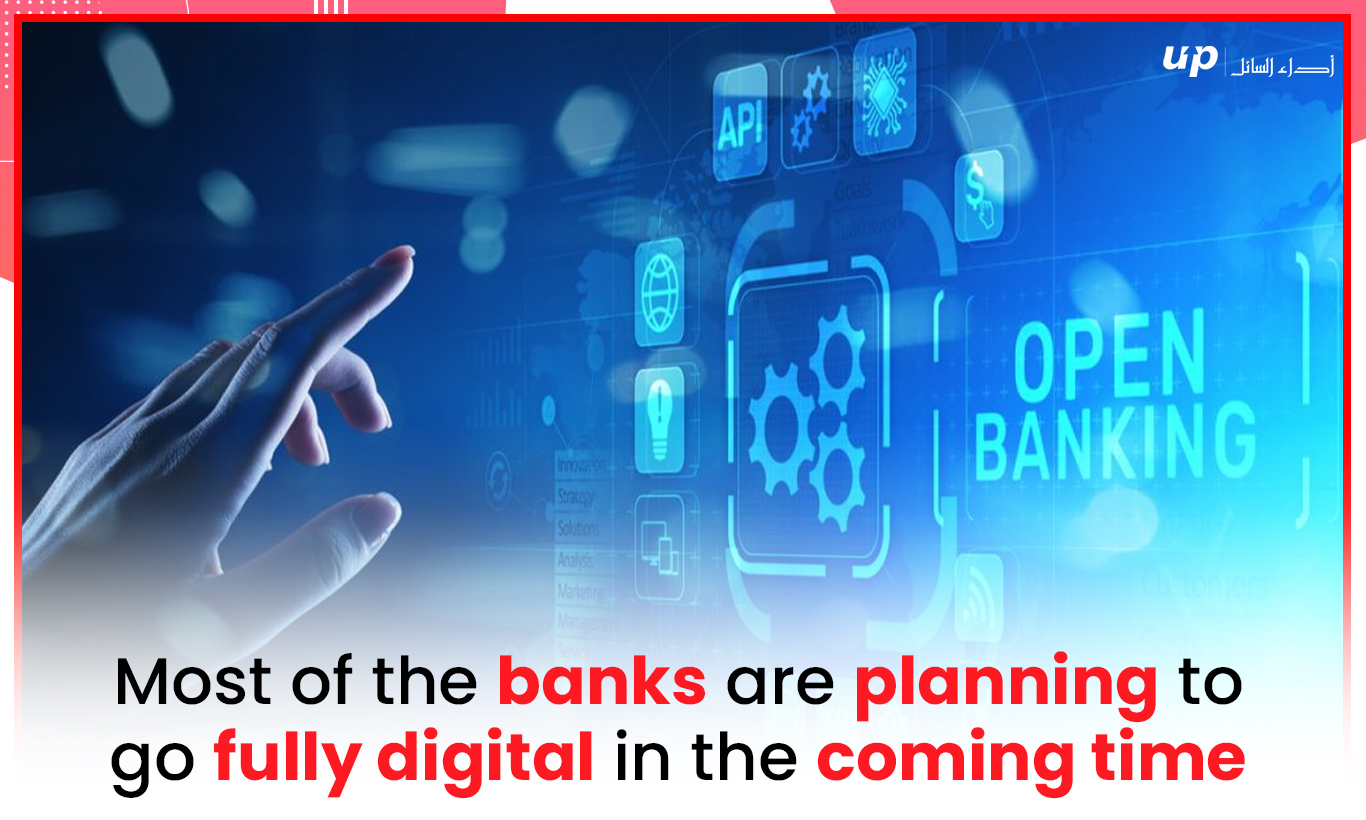 Most of the banks are planning to go fully digital in the coming time
